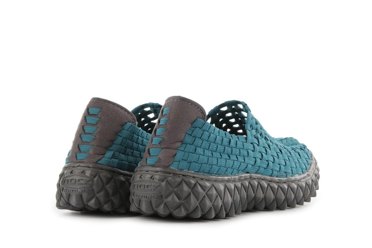 Sandały rock full breath petrol, niebieskie, materiał 11
